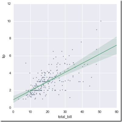 quantitative_linear_models_11_0[1]