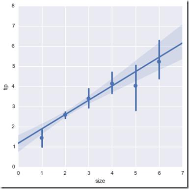 quantitative_linear_models_17_0[1]