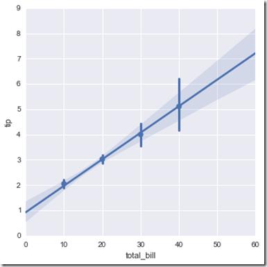 quantitative_linear_models_19_0[1]