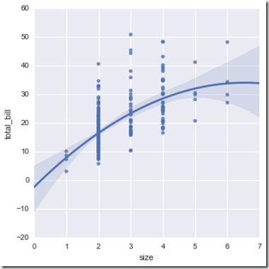 quantitative_linear_models_34_0[1]