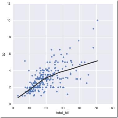quantitative_linear_models_36_0[1]