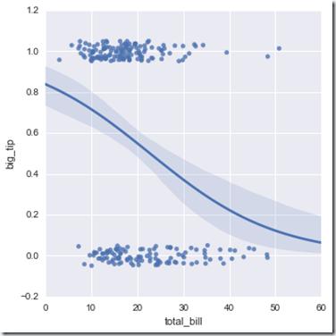 quantitative_linear_models_44_0[1]