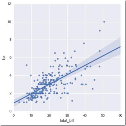quantitative_linear_models_7_0[1]